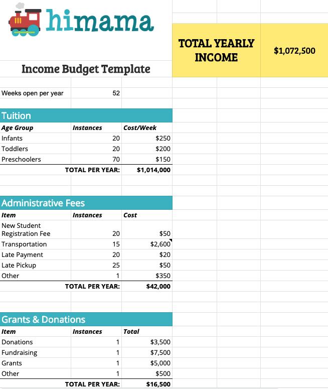 child care daycare budget template income